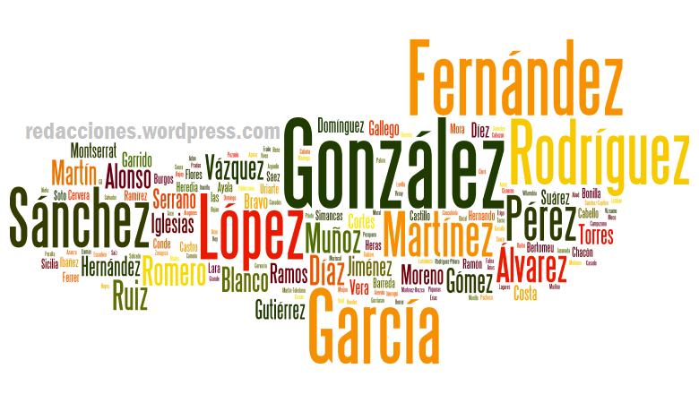 Что в имени тебе моем: испанские имена и фамилии