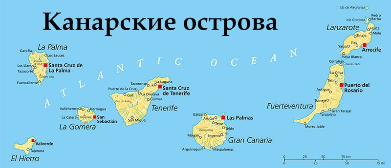 где канарские острова находятся